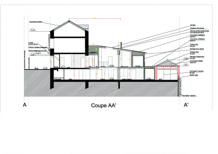 Extension d'un logement : Coupe paysagère projet