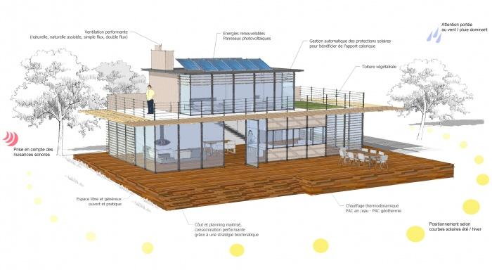 beach house baule escoublac la une r alisation de florian vadjoux. Black Bedroom Furniture Sets. Home Design Ideas